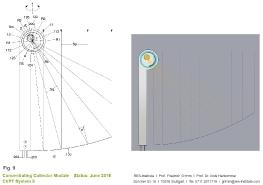 Sonnenkollektormodul_9