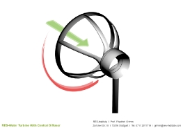 Turbine_mit_einem_Düsenkörper_11