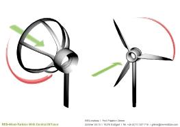 Turbine_mit_einem_Düsenkörper_8